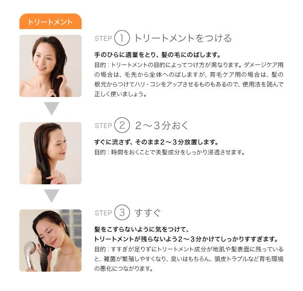 【育毛のコツ3】正しいシャンプー&トリートメント法をマスター 図