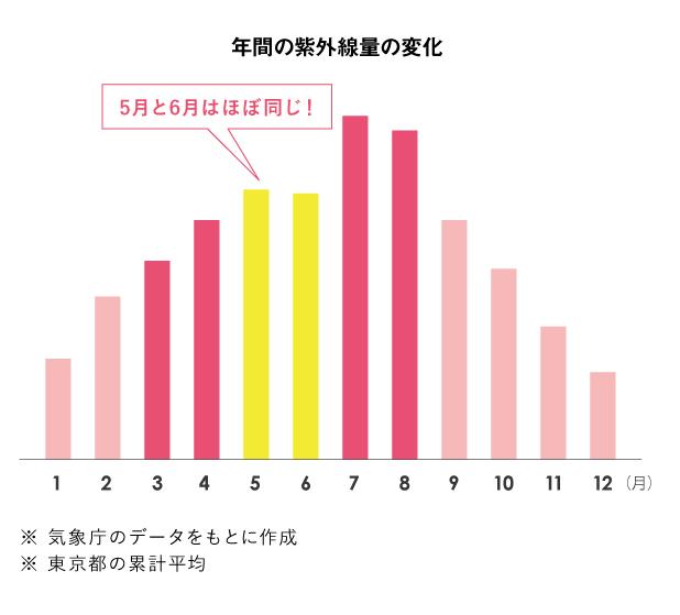 20170524_tsuyu_zu01